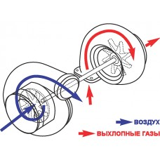 Турбина для Z602